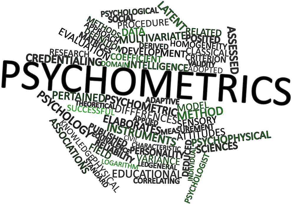 Psychometrics Infografic